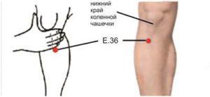 E-36 повышение иммунитета